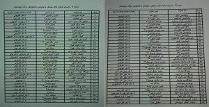 طبق آمارها سهم عربها از مدیریت اقلیم اهواز (استان خوزستان) کمتر از نیم درصد است