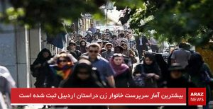بیشترین آمار سرپرست خانوار زن دراستان اردبیل ثبت شده است