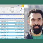 افزایش اعتراض ها به بازداشت یاشار حسین زاده دلیر