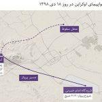 رئیس سازمان هواپیمایی ایران: '۱۹ ثانیه پس از پرتاب موشک اول، سرنشینان هواپیمای اوکراین زنده...
