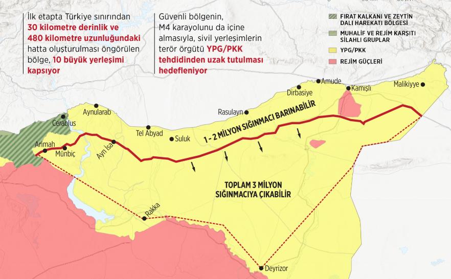 برنامه ترکیه برای منطقه امن: ساخت ۱۴۰ روستا و ۱۰ شهرک در مناطقی از شمال سوریه