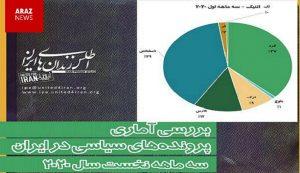 تبعیض نژادی سیستماتیک و نهادینه در اوپوزیسیون فارس محور حداقل به اندازه جمهوری اسلامی است